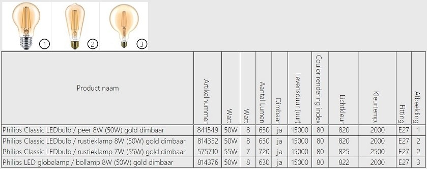 Philips LED-Bulb E27 Gold