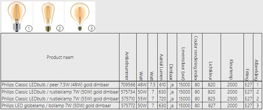 Philips LED-Bulb gold E27